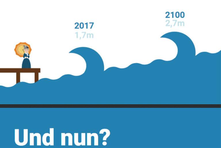 Meeresspiegelanstieg in Flensburg – Fortsetzung des Workshops